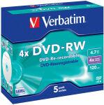 DVD-R/RW/RAM media