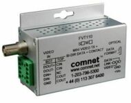 Fiberoptic Video Transmitters
