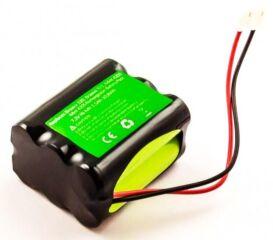 Batterie for iRobot Braava